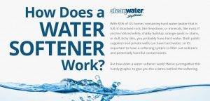 Just how DOES a water softener work